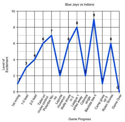 graph2-1
